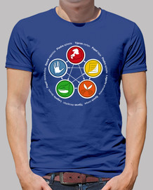The Big Bang Theory: Rock, Paper, Scissors, Lizard, Spock